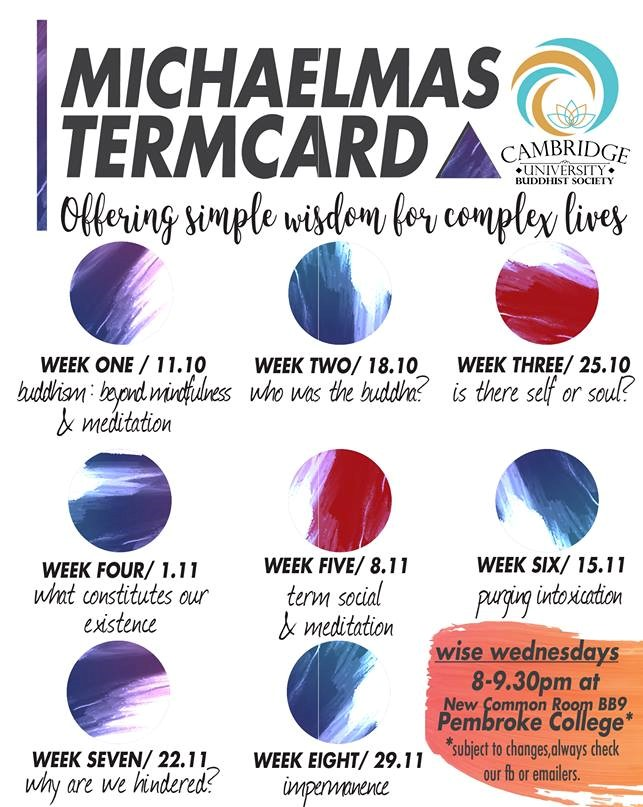 Current Termcard